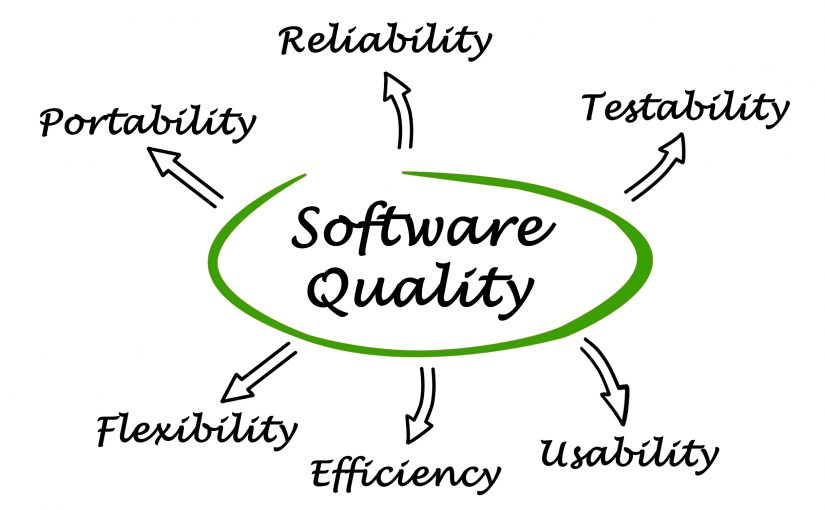 Defining the Meaning of Software Quality