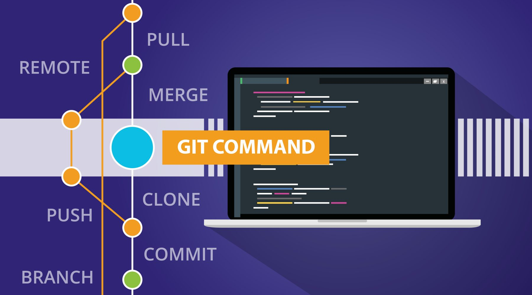 7 Tips for Mastering Git